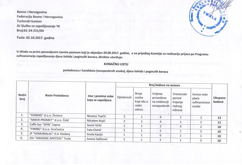 rang lista djeca sehida 1