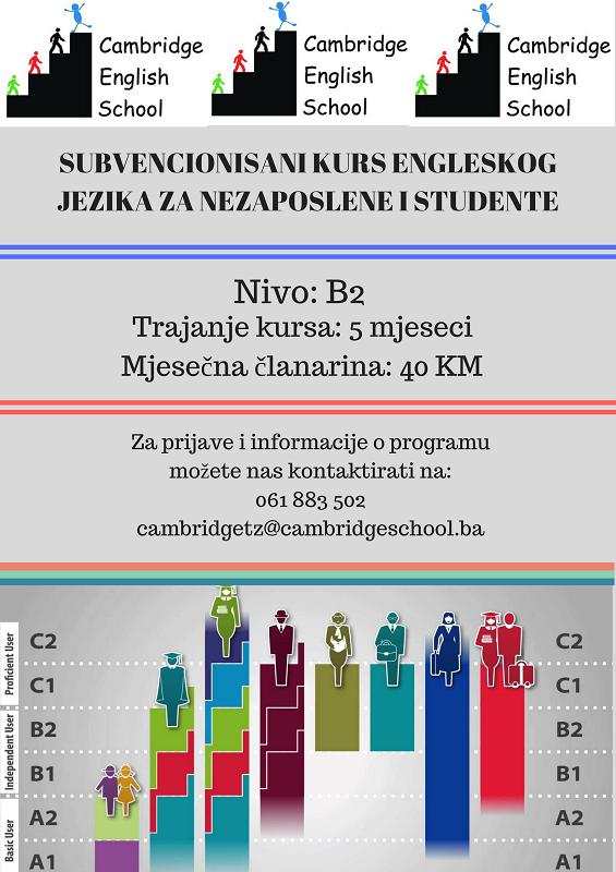 subvencionisani kurs engleskog ces 2.jpg