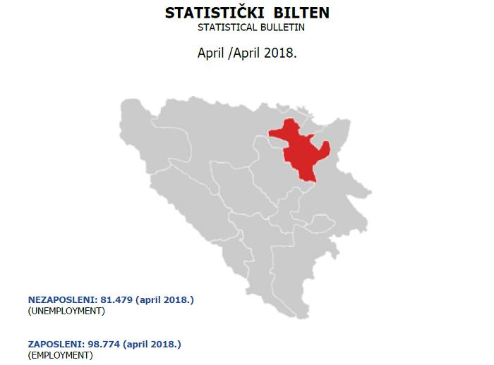 statisticki bilten april 2018
